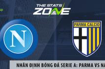 Nhân định bóng đá: Parma vs Napoli, 0h30 ngày 23/07 giải Serie A